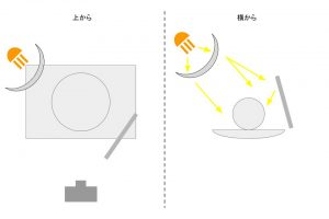 照明の解説19
