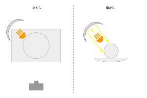 照明の解説14