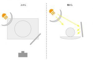 照明の解説16