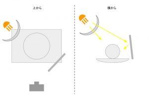 照明の解説15