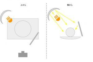 照明の解説11