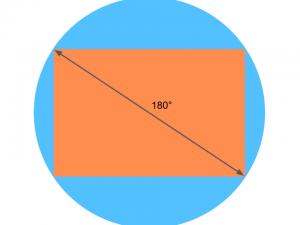 対角線魚眼とセンサーの関係